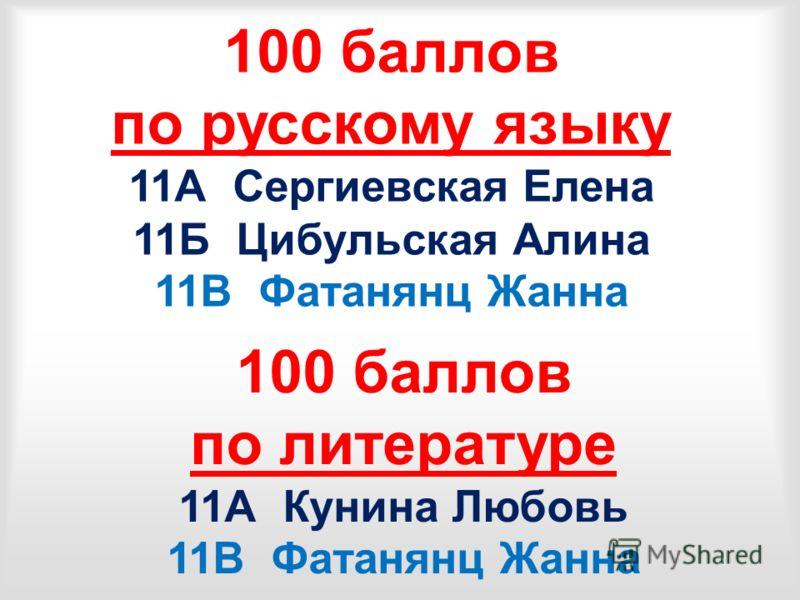 100 баллов по русскому языку 11А Сергиевская Елена 11Б Цибульская Алина 11В Фатанянц Жанна 100 баллов по литературе 11А Кунина Любовь 11В Фатанянц Жанна