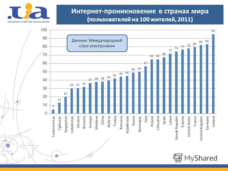 Интернет-проникновение в странах мира (пользователей на 100 жителей, 2011)
