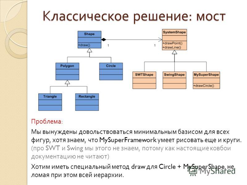 Классическое решение : мост Проблема : Мы вынуждены довольствоваться минимальным базисом для всех фигур, хотя знаем, что MySuperFramework умеет рисовать еще и круги. ( про SWT и Swing мы этого не знаем, потому как настоящие ковбои документацию не чит