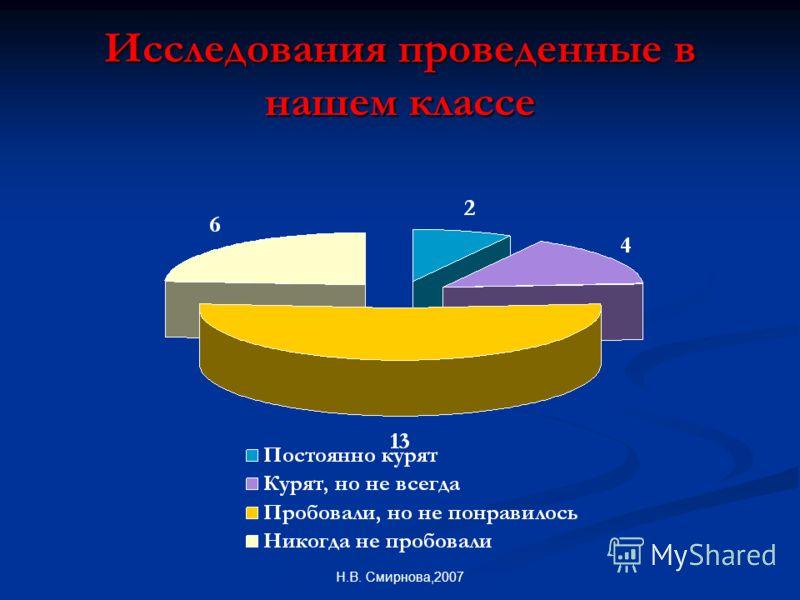 Н.В. Смирнова,2007 Исследования проведенные в нашем классе