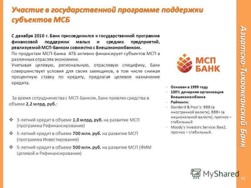 11 Участие в государственной программе поддержки субъектов МСБ С декабря 2010 г. Банк присоединился к государственной программе финансовой поддержки малых и средних предприятий, реализуемой МСП-Банком совместно с Внешэкономбанком. По продуктам МСП-Ба
