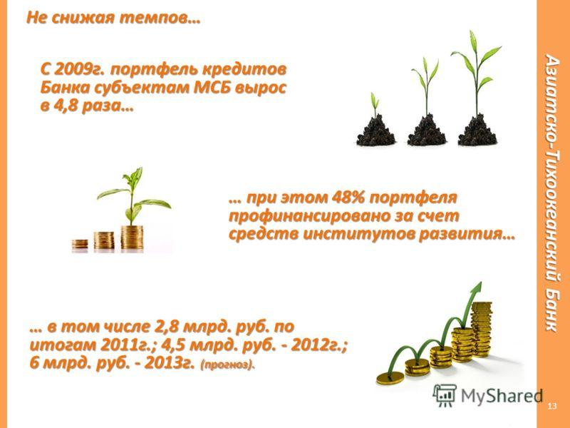 13 Не снижая темпов… С 2009г. портфель кредитов Банка субъектам МСБ вырос в 4,8 раза… … при этом 48% портфеля профинансировано за счет средств институтов развития… … в том числе 2,8 млрд. руб. по итогам 2011г.; 4,5 млрд. руб. - 2012г.; 6 млрд. руб. -