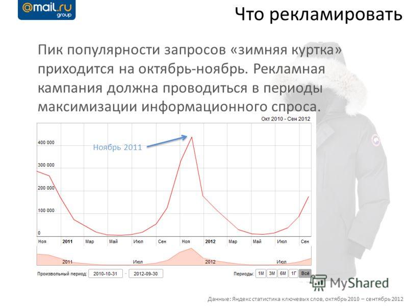 Что рекламировать Пик популярности запросов «зимняя куртка» приходится на октябрь-ноябрь. Рекламная кампания должна проводиться в периоды максимизации информационного спроса. Данные: Яндекс статистика ключевых слов, октябрь 2010 – сентябрь 2012 Ноябр