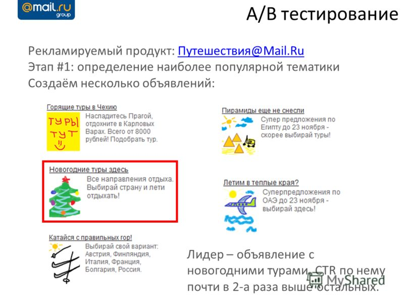 Рекламируемый продукт: Путешествия@Mail.RuПутешествия@Mail.Ru Этап #1: определение наиболее популярной тематики Создаём несколько объявлений: A/B тестирование Лидер – объявление с новогодними турами. CTR по нему почти в 2-а раза выше остальных.