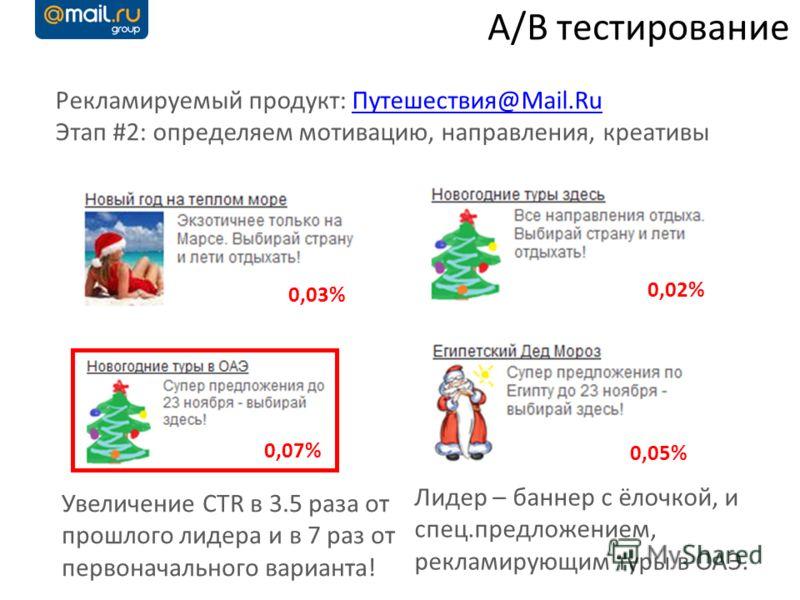 Рекламируемый продукт: Путешествия@Mail.RuПутешествия@Mail.Ru Этап #2: определяем мотивацию, направления, креативы A/B тестирование Лидер – баннер с ёлочкой, и спец.предложением, рекламирующим туры в ОАЭ. 0,03% 0,05% 0,02% 0,07% Увеличение CTR в 3.5
