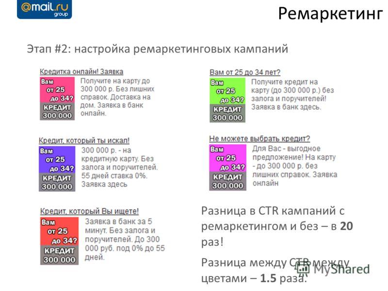 Этап #2: настройка ремаркетинговых кампаний Ремаркетинг Разница в CTR кампаний с ремаркетингом и без – в 20 раз! Разница между CTR между цветами – 1.5 раза.