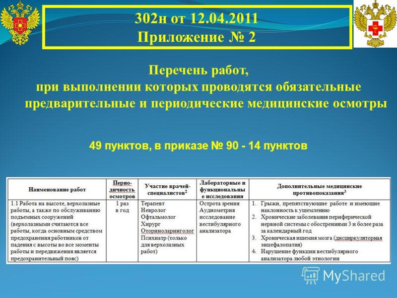302н от 12.04.2011 Приложение 2 Перечень работ, при выполнении которых проводятся обязательные предварительные и периодические медицинские осмотры 49 пунктов, в приказе 90 - 14 пунктов