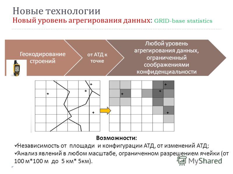 Новые технологии Новый уровень агрегирования данных : GRID-base statist ics Геокодирование строений от АТД к точке Любой уровень агрегирования данных, ограниченный соображениями конфиденциальности Возможности : Независимость от площади и конфигурации