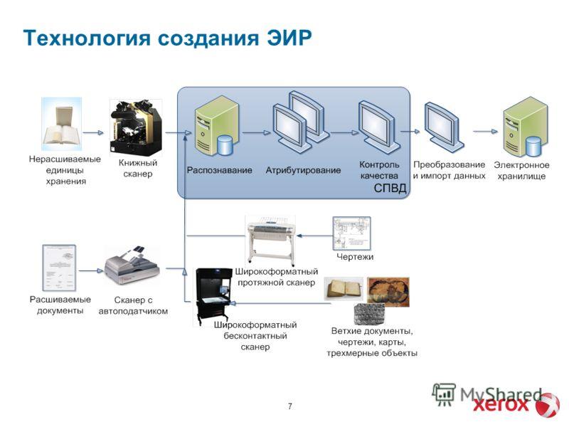 Технология создания ЭИР 7