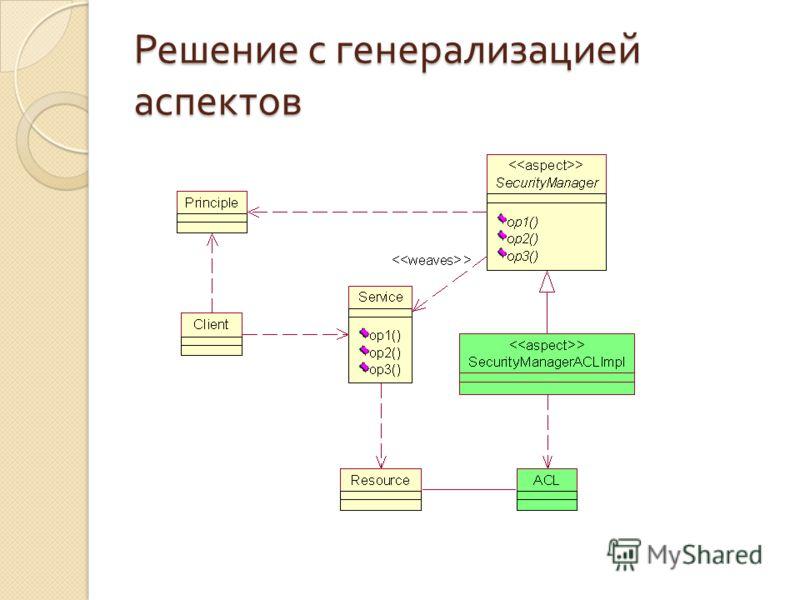 Решение с генерализацией аспектов