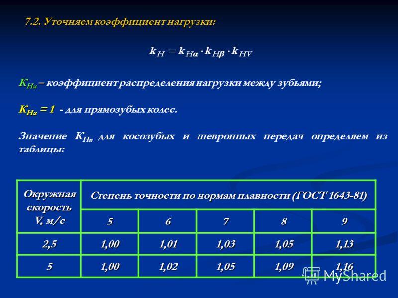 7.2. Уточняем коэффициент нагрузки: К Нα – К Нα – коэффициент распределения нагрузки между зубьями; К Нα = 1 К Нα = 1 - для прямозубых колес. Значение К Нα для косозубых и шевронных передач определяем из таблицы: Окружная скорость V, м/с Степень точн