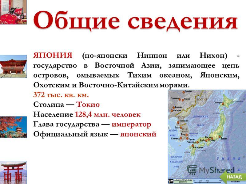 Общие сведения ЯПОНИЯ (по-японски Ниппон или Нихон) - государство в Восточной Азии, занимающее цепь островов, омываемых Тихим океаном, Японским, Охотским и Восточно-Китайским морями. 372 тыс. кв. км. Столица Токио Население 128,4 млн. человек Глава г