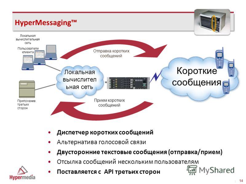 I I HyperMessaging Диспетчер коротких сообщений Альтернатива голосовой связи Двусторонние текстовые сообщения (отправка/прием) Отсылка сообщений нескольким пользователям Поставляется с API третьих сторон 14 Короткие сообщения Локальная вычислительная