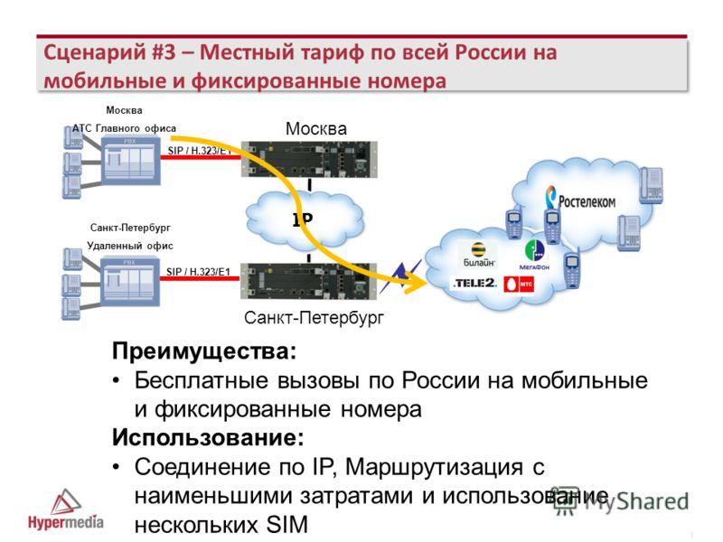 I I Сценарий #3 – Местный тариф по всей России на мобильные и фиксированные номера SIP / H.323/E1 IP Преимущества: Бесплатные вызовы по России на мобильные и фиксированные номера Использование: Соединение по IP, Маршрутизация с наименьшими затратами