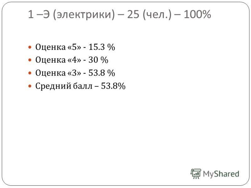 1 – Э ( электрики ) – 25 ( чел.) – 100% Оценка «5» - 15.3 % Оценка «4» - 30 % Оценка «3» - 53.8 % Средний балл – 53.8%