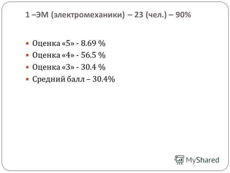 1 – ЭМ ( электромеханики ) – 23 ( чел.) – 90% Оценка «5» - 8.69 % Оценка «4» - 56.5 % Оценка «3» - 30.4 % Средний балл – 30.4%