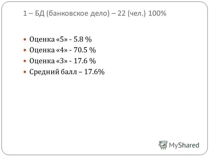 1 – БД ( банковское дело ) – 22 ( чел.) 100% Оценка «5» - 5.8 % Оценка «4» - 70.5 % Оценка «3» - 17.6 % Средний балл – 17.6%