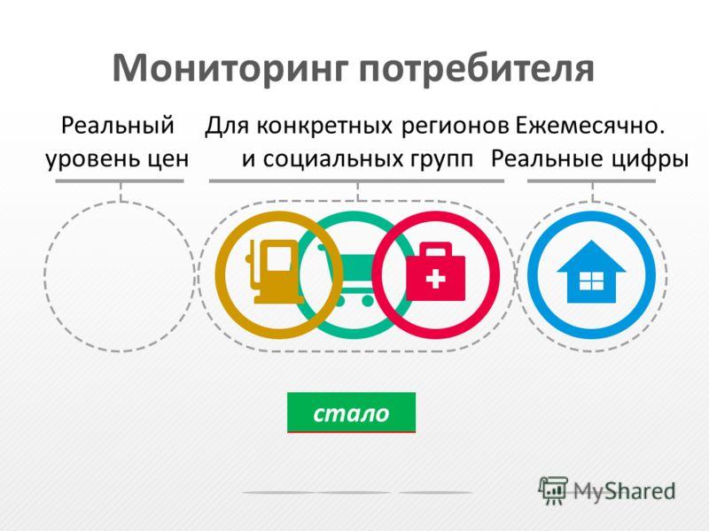Мониторинг потребителя было стало Реальный уровень цен Для конкретных регионов и социальных групп Ежемесячно. Реальные цифры