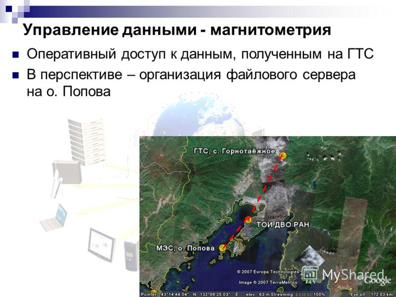 Управление данными - магнитометрия Оперативный доступ к данным, полученным на ГТС В перспективе – организация файлового сервера на о. Попова