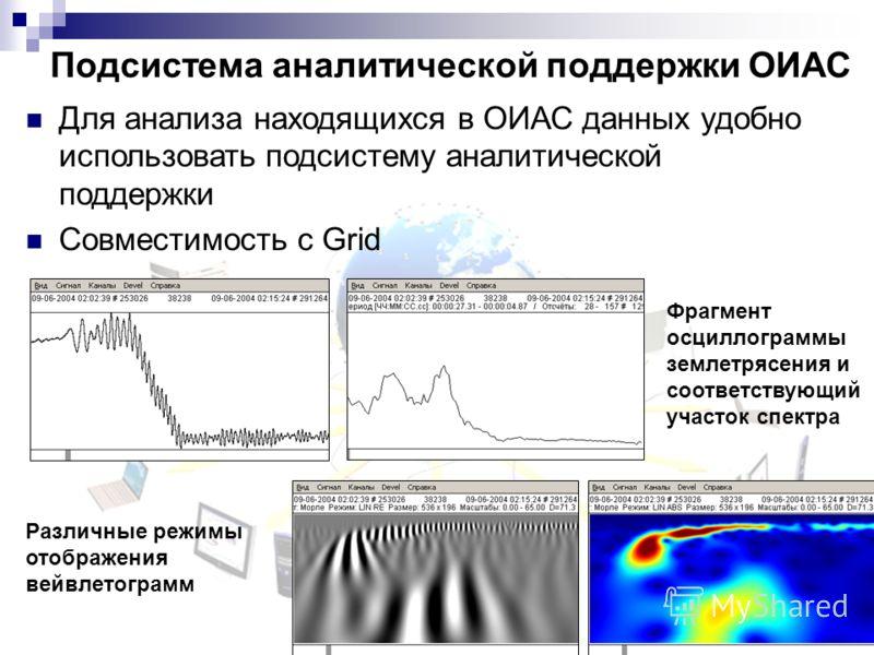 Подсистема аналитической поддержки ОИАС Для анализа находящихся в ОИАС данных удобно использовать подсистему аналитической поддержки Совместимость с Grid Различные режимы отображения вейвлетограмм Фрагмент осциллограммы землетрясения и соответствующи
