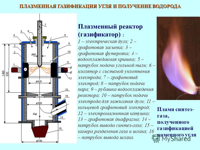 Плазменный реактор (газификатор) : 1 – электрическая дуга; 2 – графитовая засыпка; 3 – графитовая футеровка; 4 – водоохлаждаемая крышка; 5 – патрубок подачи угольной пыли; 6 – изолятор с системой уплотнения электрода; 7 – графитовый электрод; 8 – пат