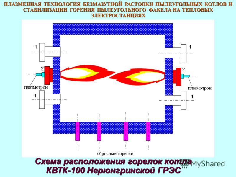 Схема расположения горелок