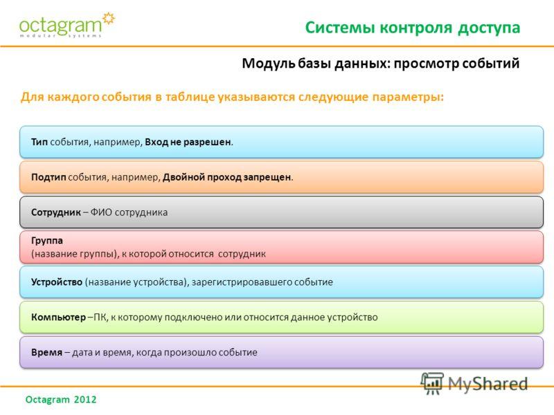 Octagram 2012 Для каждого события в таблице указываются следующие параметры: Системы контроля доступа Модуль базы данных: просмотр событий