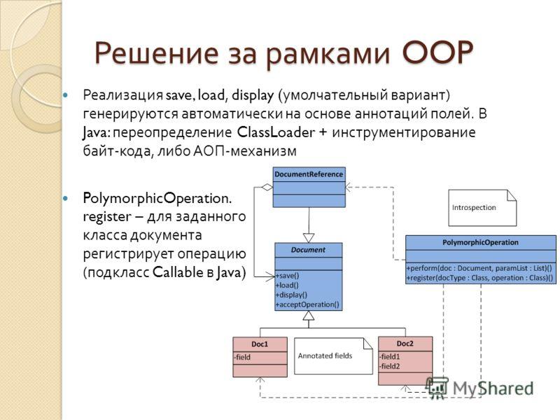 Решение за рамками OOP Реализация save, load, display ( умолчательный вариант ) генерируются автоматически на основе аннотаций полей. В Java: переопределение ClassLoader + инструментирование байт - кода, либо АОП - механизм PolymorphicOperation. regi