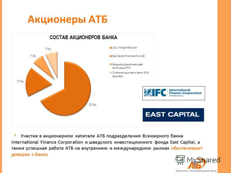 Участие в акционерном капитале АТБ подразделения Всемирного банка International Finance Corporation и шведского инвестиционного фонда East Capital, а также успешная работа АТБ на внутреннем и международном рынках обеспечивают доверие к Банку Акционер