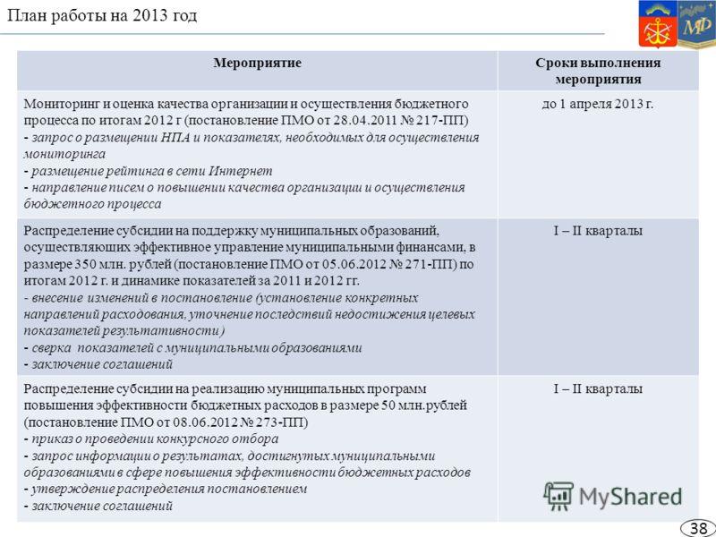 План работы на 2013 год МероприятиеСроки выполнения мероприятия Мониторинг и оценка качества организации и осуществления бюджетного процесса по итогам 2012 г (постановление ПМО от 28.04.2011 217-ПП) - запрос о размещении НПА и показателях, необходимы
