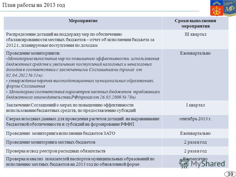 План работы на 2013 год МероприятиеСроки выполнения мероприятия Распределение дотаций на поддержку мер по обеспечению сбалансированности местных бюджетов – отчет об исполнении бюджета за 2012 г., планируемые поступления по доходам III квартал Проведе