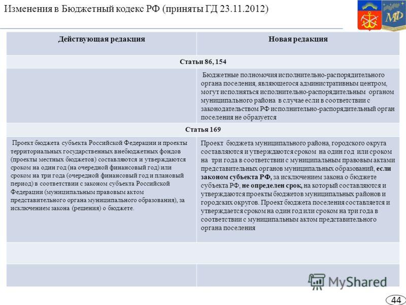 Изменения в Бюджетный кодекс РФ (приняты ГД 23.11.2012) Действующая редакцияНовая редакция Статьи 86, 154 Бюджетные полномочия исполнительно-распорядительного органа поселения, являющегося административным центром, могут исполняться исполнительно-рас