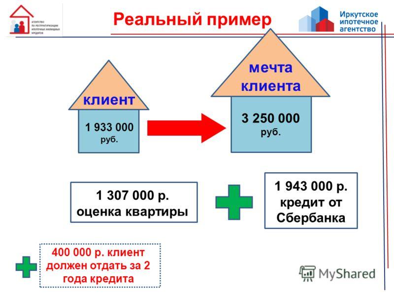 Реальный пример 1 933 000 руб. клиент 3 250 000 руб. мечта клиента 1 307 000 р. оценка квартиры 1 943 000 р. кредит от Сбербанка 400 000 р. клиент должен отдать за 2 года кредита