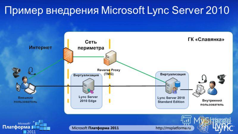 Пример внедрения Microsoft Lync Server 2010