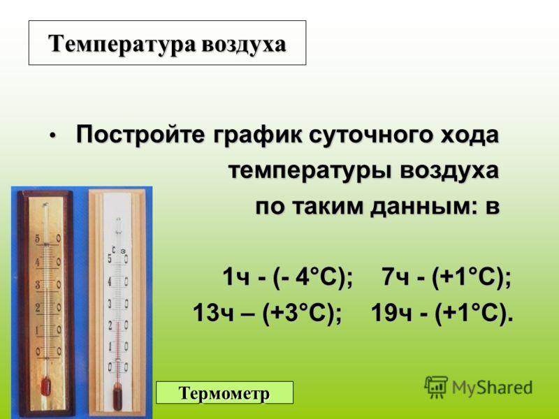 Температура воздуха Постройте график суточного хода Постройте график суточного хода температуры воздуха температуры воздуха по таким данным: в по таким данным: в 1ч - (- 4°С); 7ч - (+1°С); 1ч - (- 4°С); 7ч - (+1°С); 13ч – (+3°С); 19ч - (+1°С). 13ч –
