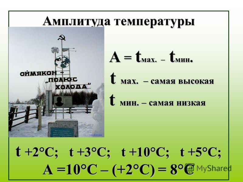 Амплитуда температуры А = t мах. – t мин. А = t мах. – t мин. t мах. – самая высокая t мах. – самая высокая t мин. – самая низкая t мин. – самая низкая t +2°С; t +3°С; t +10°С; t +5°С; А =10°С – (+2°С) = 8°С