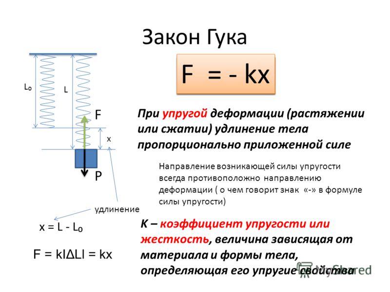 Закон Гука L L х х = L - L F = kIΔLl = kx F = - kx F P При упругой деформации (растяжении или сжатии) удлинение тела пропорционально приложенной силе Направление возникающей силы упругости всегда противоположно направлению деформации ( о чем говорит
