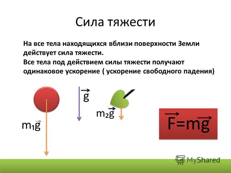 Сила тяжести На все тела находящихся вблизи поверхности Земли действует сила тяжести. Все тела под действием силы тяжести получают одинаковое ускорение ( ускорение свободного падения) g mg F=mg