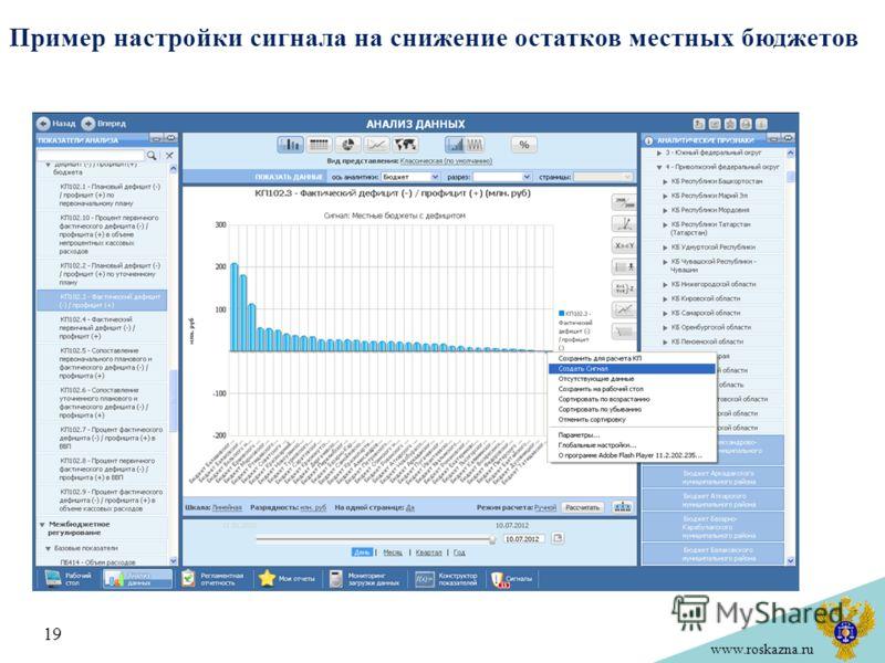 www.roskazna.ru Пример настройки сигнала на снижение остатков местных бюджетов 19