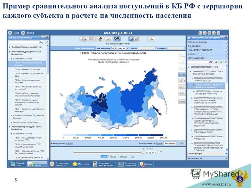 www.roskazna.ru Пример сравнительного анализа поступлений в КБ РФ с территории каждого субъекта в расчете на численность населения 9