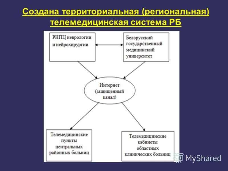 Создана территориальная (региональная) телемедицинская система РБ