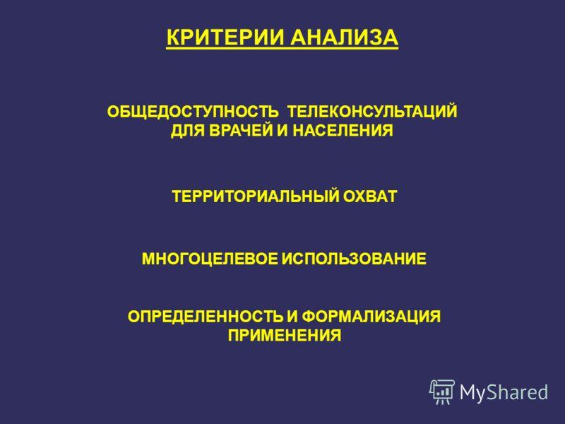 ОБЩЕДОСТУПНОСТЬ ТЕЛЕКОНСУЛЬТАЦИЙ ДЛЯ ВРАЧЕЙ И НАСЕЛЕНИЯ КРИТЕРИИ АНАЛИЗА ТЕРРИТОРИАЛЬНЫЙ ОХВАТ МНОГОЦЕЛЕВОЕ ИСПОЛЬЗОВАНИЕ ОПРЕДЕЛЕННОСТЬ И ФОРМАЛИЗАЦИЯ ПРИМЕНЕНИЯ