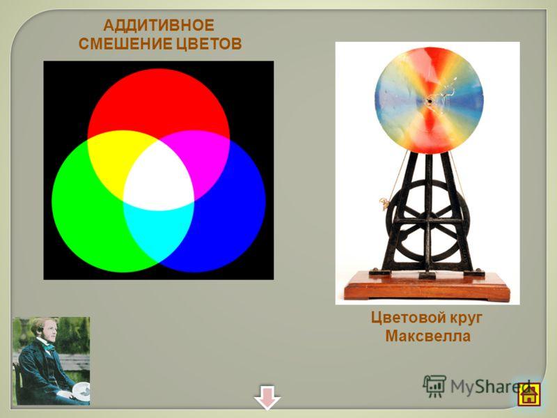 АДДИТИВНОЕ СМЕШЕНИЕ ЦВЕТОВ Цветовой круг Максвелла