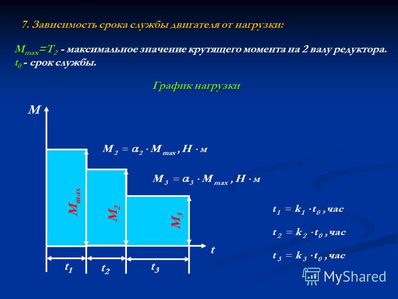 7. Зависимость срока службы двигателя от нагрузки: График нагрузки М max =Т 2 М max =Т 2 - максимальное значение крутящего момента на 2 валу редуктора. t 0 t 0 - срок службы. М t M max M2M2 M3M3 t 1 t2 t2 t3t3