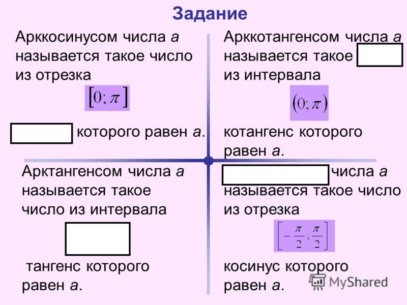Задание Арктангенсом числа а называется такое число из интервала тангенс которого равен а. Арккотангенсом числа а называется такое число из интервала котангенс которого равен а. Арккосинусом числа а называется такое число из отрезка косинус которого