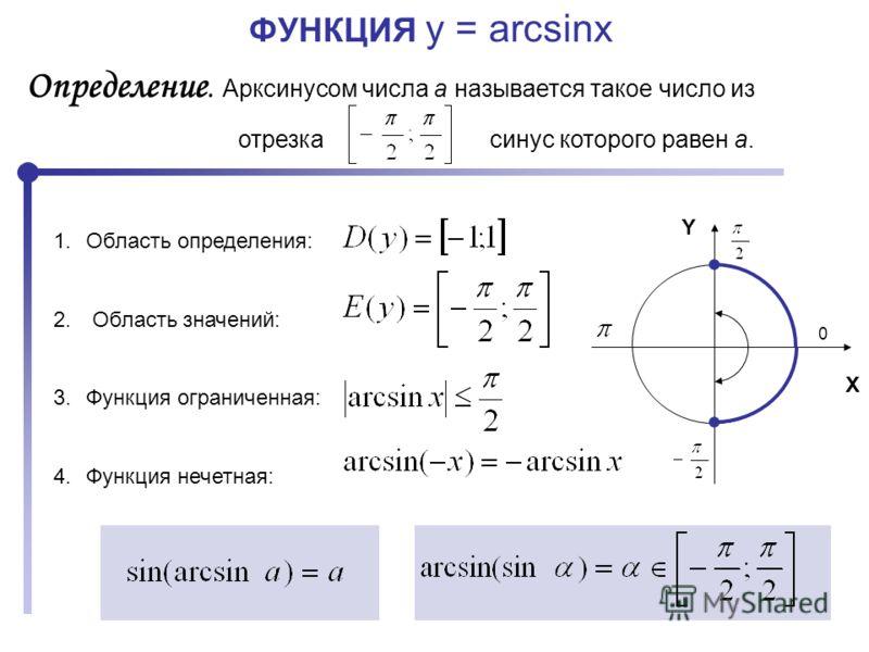 Определение. Арксинусом числа а называется такое число из отрезка, синус которого равен а. ФУНКЦИЯ y = arcsinx 1.Область определения: 2. Область значений: 3.Функция ограниченная: 4.Функция нечетная: Y X 0