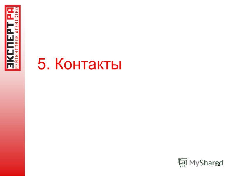 32 5. Контакты