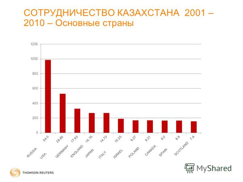 СОТРУДНИЧЕСТВО КАЗАХСТАНА 2001 – 2010 – Основные страны