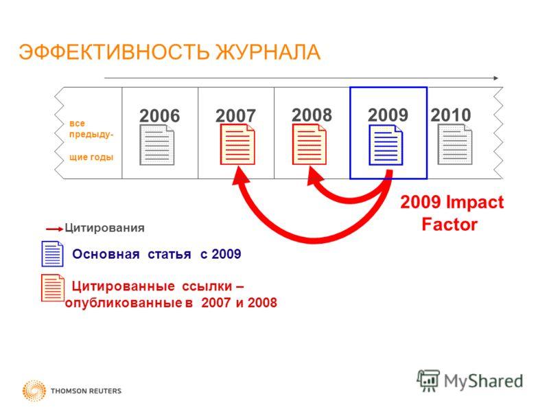 ЭФФЕКТИВНОСТЬ ЖУРНАЛА 2009 Impact Factor 20092008 2007 Основная статья с 2009 Цитированные ссылки – опубликованные в 2007 и 2008 Цитирования все предыду- щие годы 2006 2010