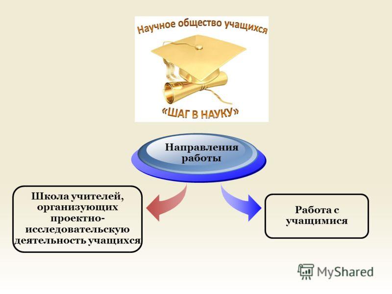 Школа учителей, организующих проектно- исследовательскую деятельность учащихся Направления работы Работа с учащимися